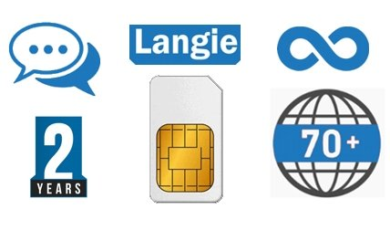 LANGIE 2 year SIM - unlimited translation in 70 countries worlwide