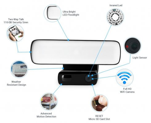 Motion sensor camera PIR with FULL HD + Wifi + LED light 16W + IR night vision + Siren + Speaker